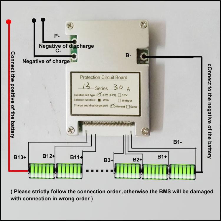 Connection diagram Border