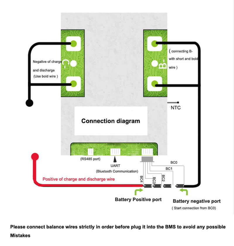 3S Bms Wiring Diagram from www.lithiumbatterypcb.com